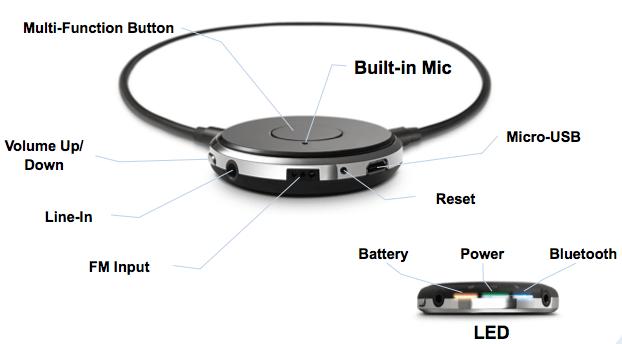 Rexton Smart Connect Device