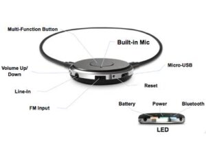Rexton-Smart TV transmitter detail
